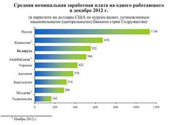 Украина вошла в тройку самых бедных европейских государств - Цензор.НЕТ 4304